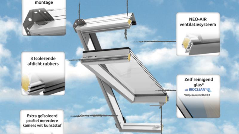 Intura IGO serie zet nieuwe isolatie standaard voor kunststof dakramen